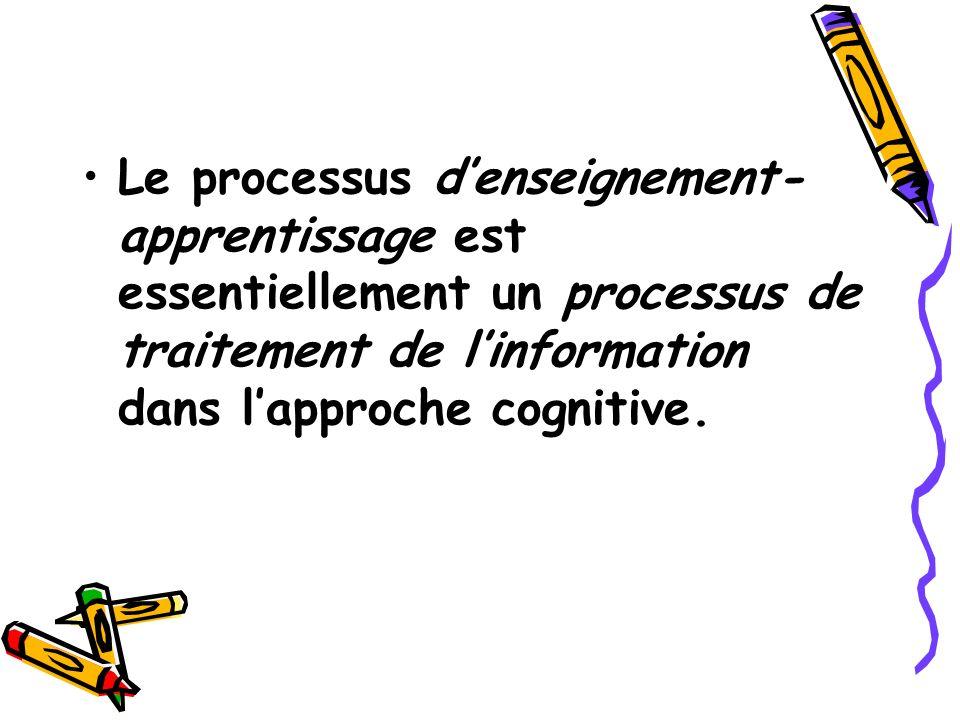 Le processus d'enseignement-apprentissage est essentiellement un processus de traitement de l'information dans l'approche cognitive.