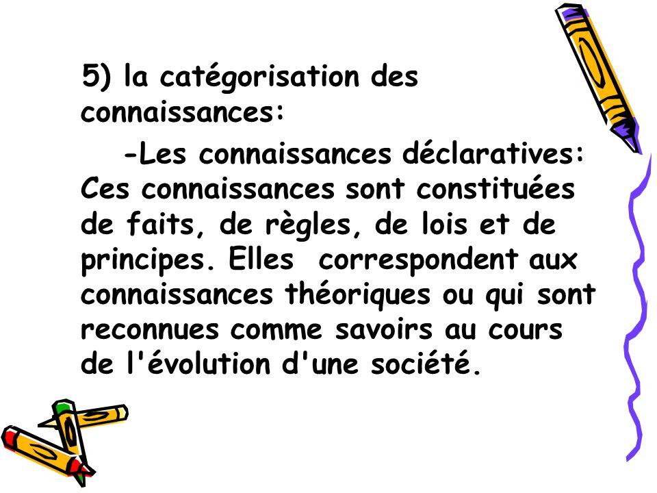 5) la catégorisation des connaissances: