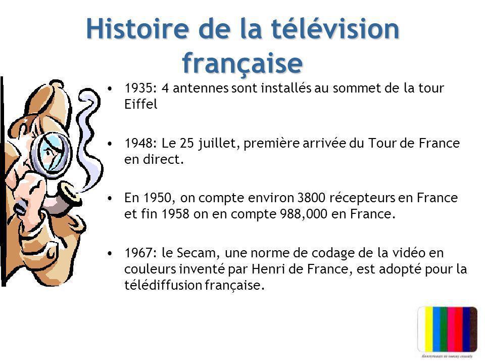 Histoire de la télévision française