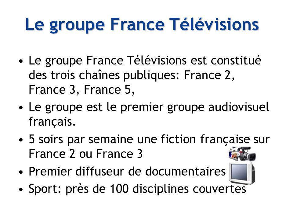 Le groupe France Télévisions