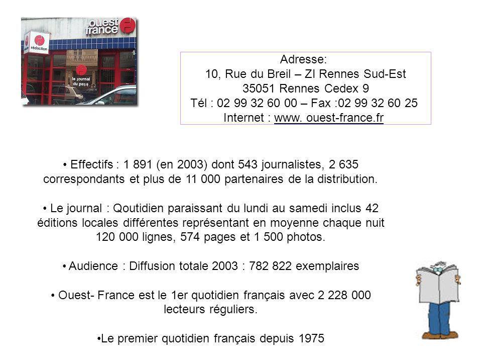 10, Rue du Breil – ZI Rennes Sud-Est 35051 Rennes Cedex 9