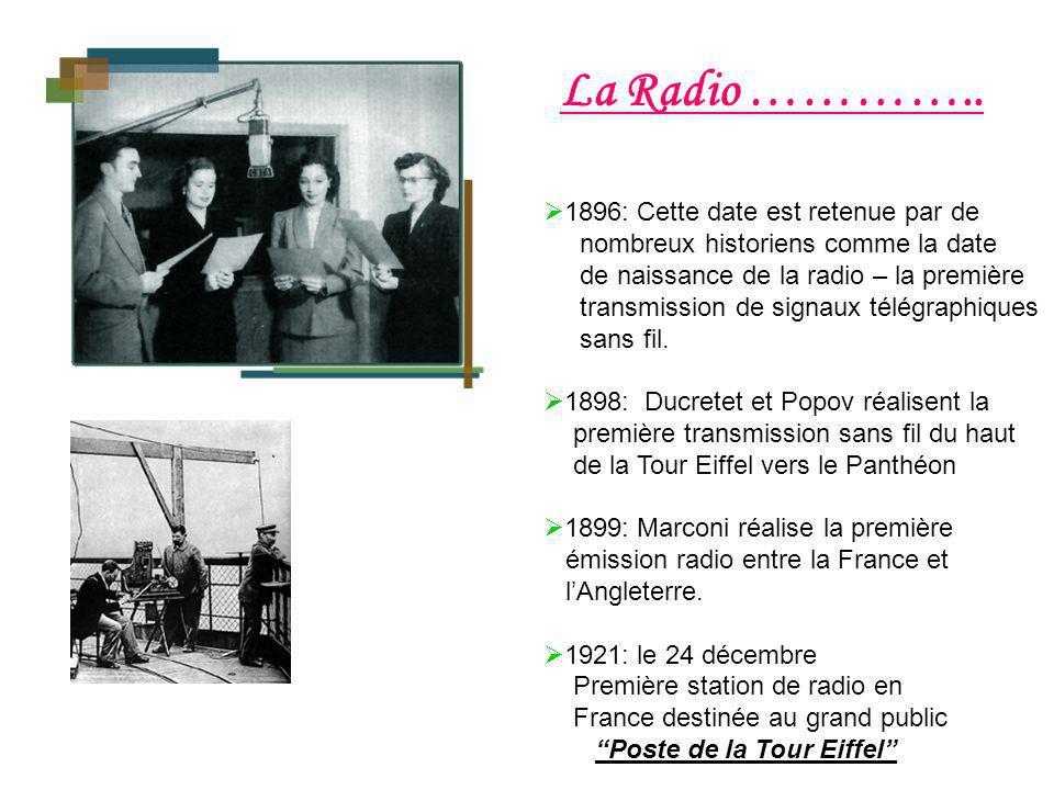 La Radio ………….. 1896: Cette date est retenue par de