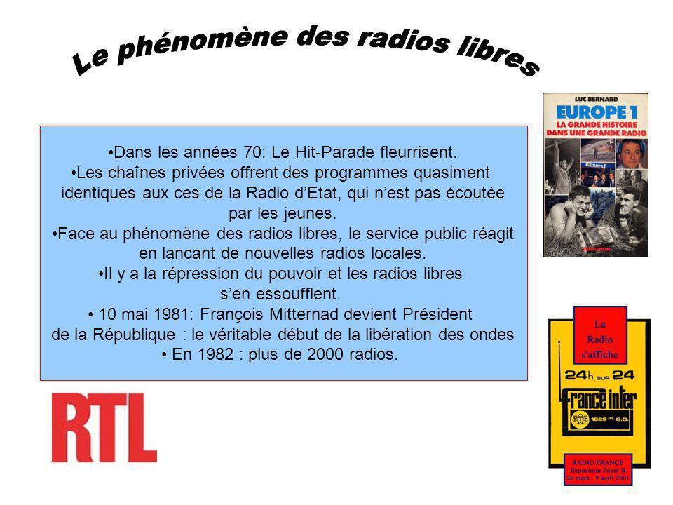 Le phénomène des radios libres