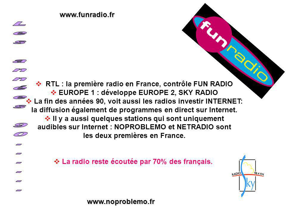 Les années 90...... www.funradio.fr