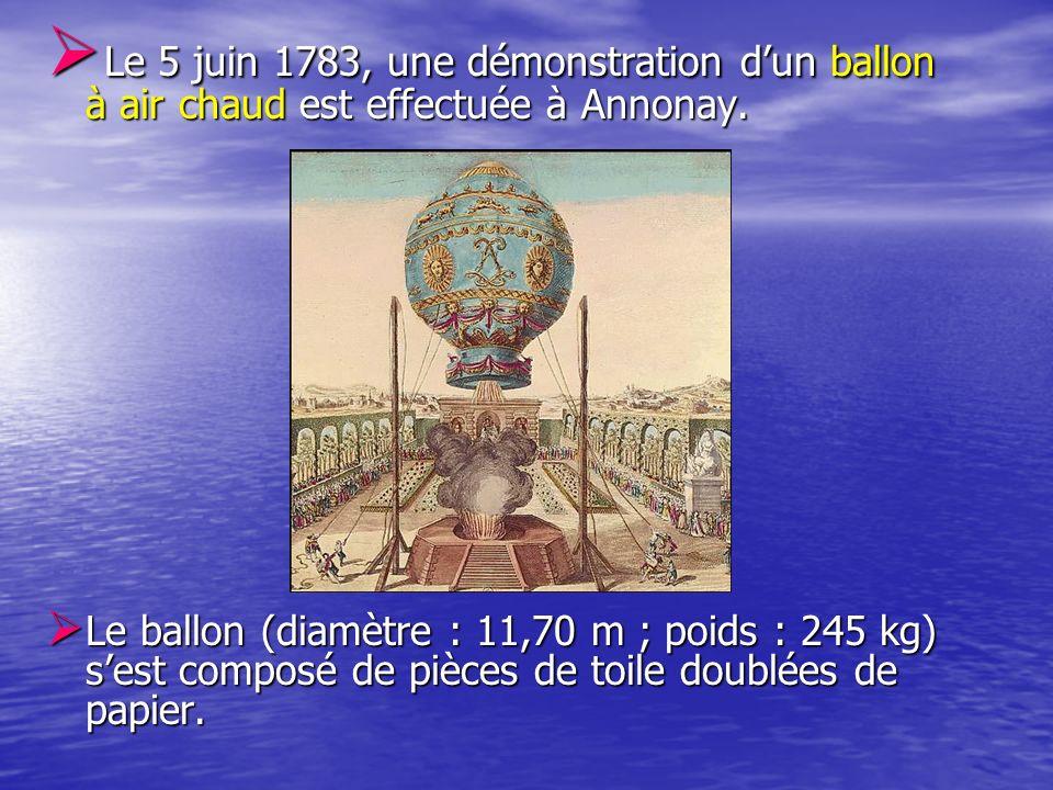 Le 5 juin 1783, une démonstration d'un ballon à air chaud est effectuée à Annonay.