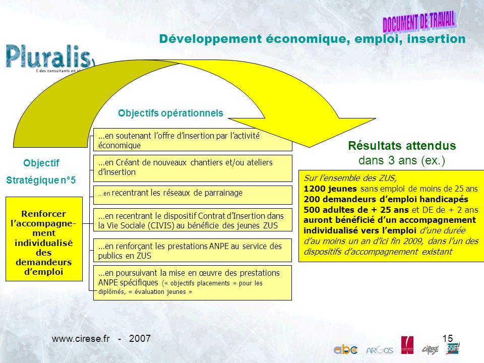Développement économique, emploi, insertion
