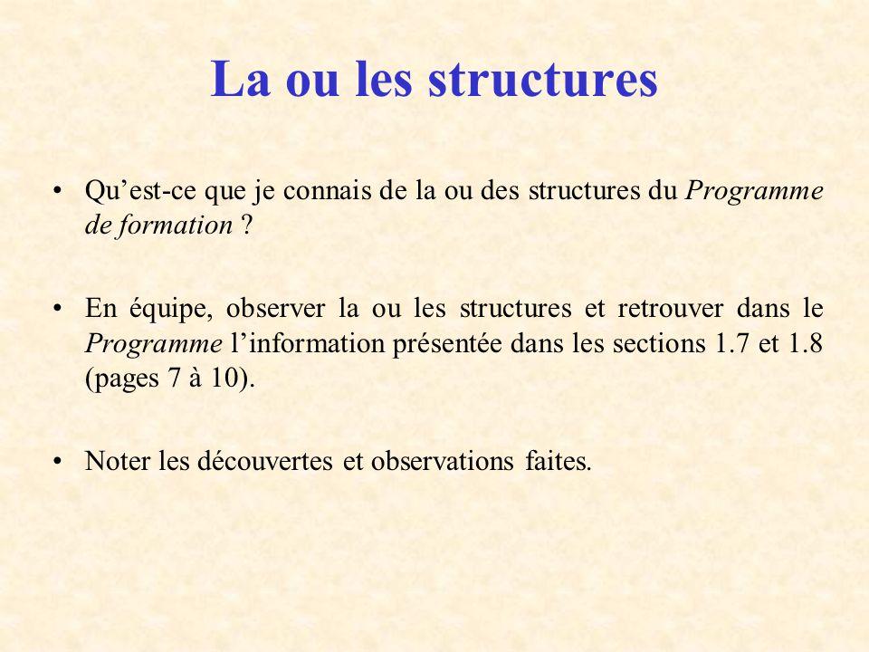 La ou les structures Qu'est-ce que je connais de la ou des structures du Programme de formation