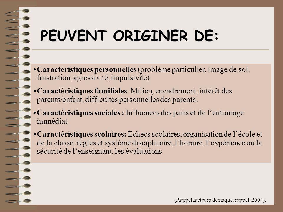 PEUVENT ORIGINER DE: Caractéristiques personnelles (problème particulier, image de soi, frustration, agressivité, impulsivité).