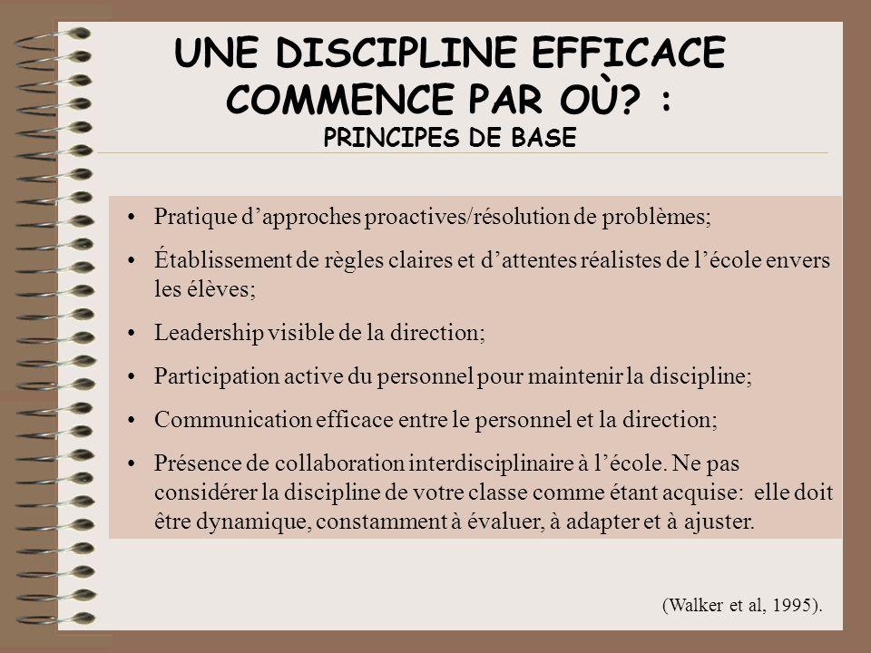 UNE DISCIPLINE EFFICACE COMMENCE PAR OÙ : PRINCIPES DE BASE