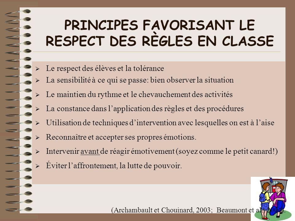 PRINCIPES FAVORISANT LE RESPECT DES RÈGLES EN CLASSE
