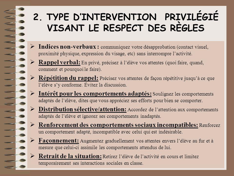 2. TYPE D'INTERVENTION PRIVILÉGIÉ VISANT LE RESPECT DES RÈGLES