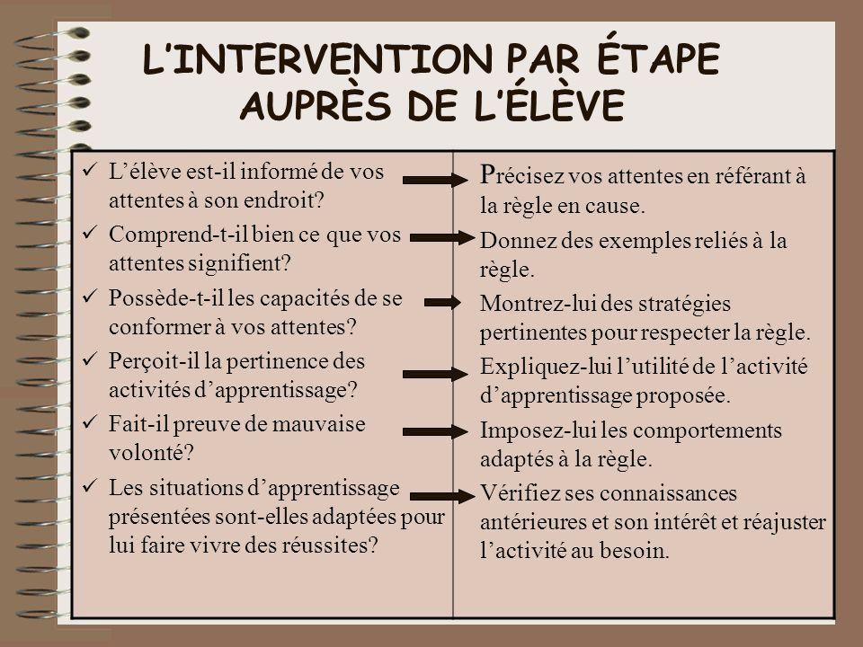 L'INTERVENTION PAR ÉTAPE AUPRÈS DE L'ÉLÈVE