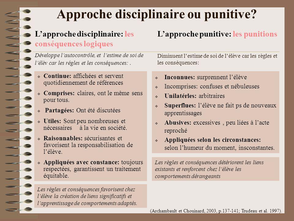 Approche disciplinaire ou punitive