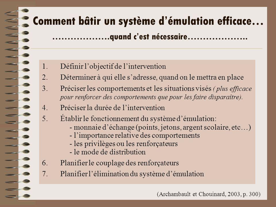 Comment bâtir un système d'émulation efficace… ………………