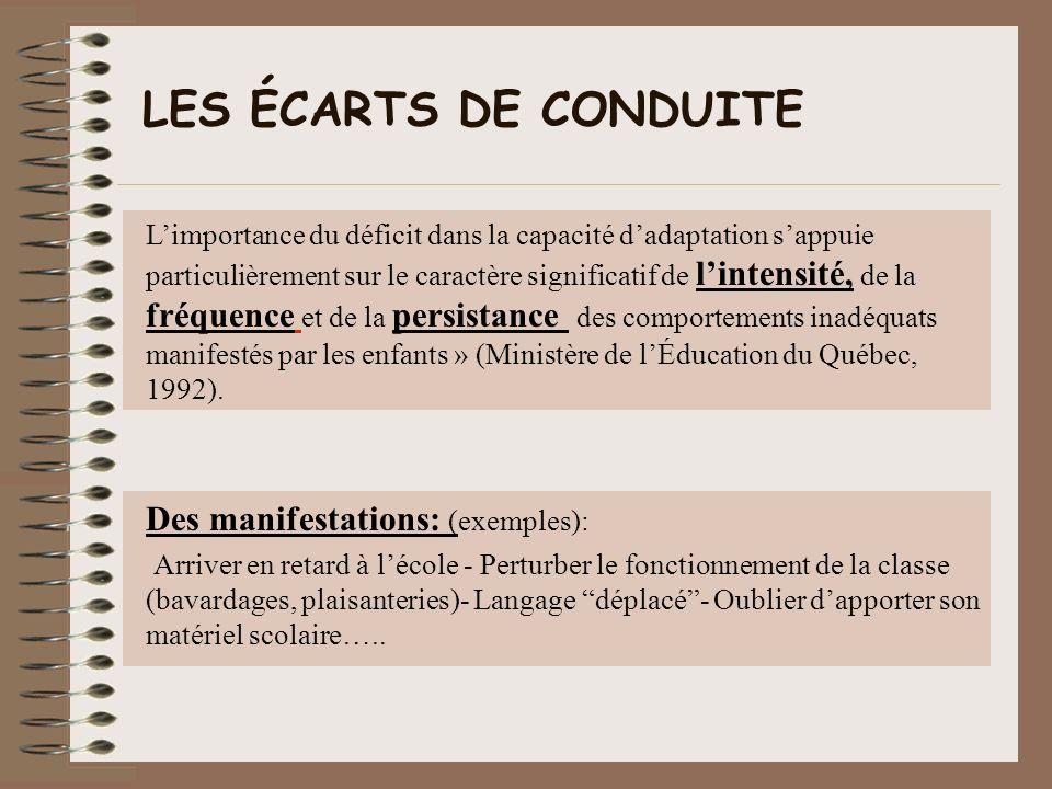 LES ÉCARTS DE CONDUITE Des manifestations: (exemples):