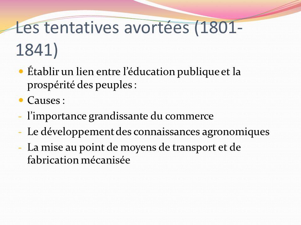 Les tentatives avortées (1801-1841)