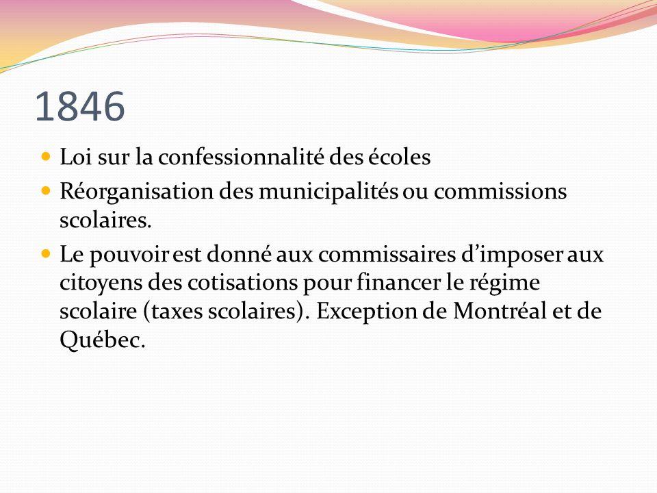 1846 Loi sur la confessionnalité des écoles