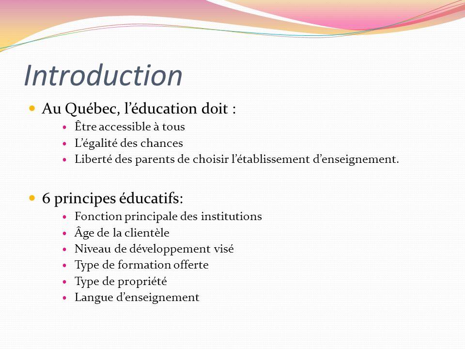 Introduction Au Québec, l'éducation doit : 6 principes éducatifs: