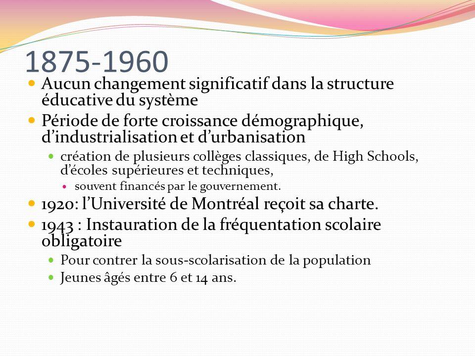 1875-1960 Aucun changement significatif dans la structure éducative du système.