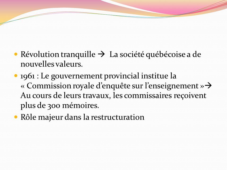 Révolution tranquille  La société québécoise a de nouvelles valeurs.