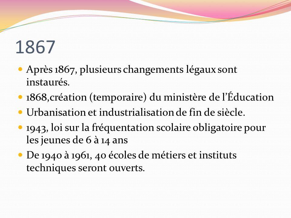 1867 Après 1867, plusieurs changements légaux sont instaurés.