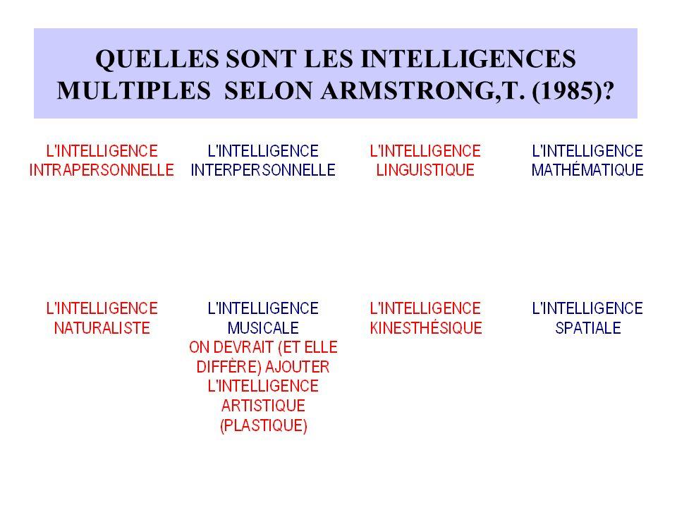 QUELLES SONT LES INTELLIGENCES MULTIPLES SELON ARMSTRONG,T. (1985)