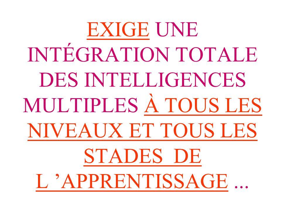EXIGE UNE INTÉGRATION TOTALE DES INTELLIGENCES MULTIPLES À TOUS LES NIVEAUX ET TOUS LES STADES DE L 'APPRENTISSAGE ...