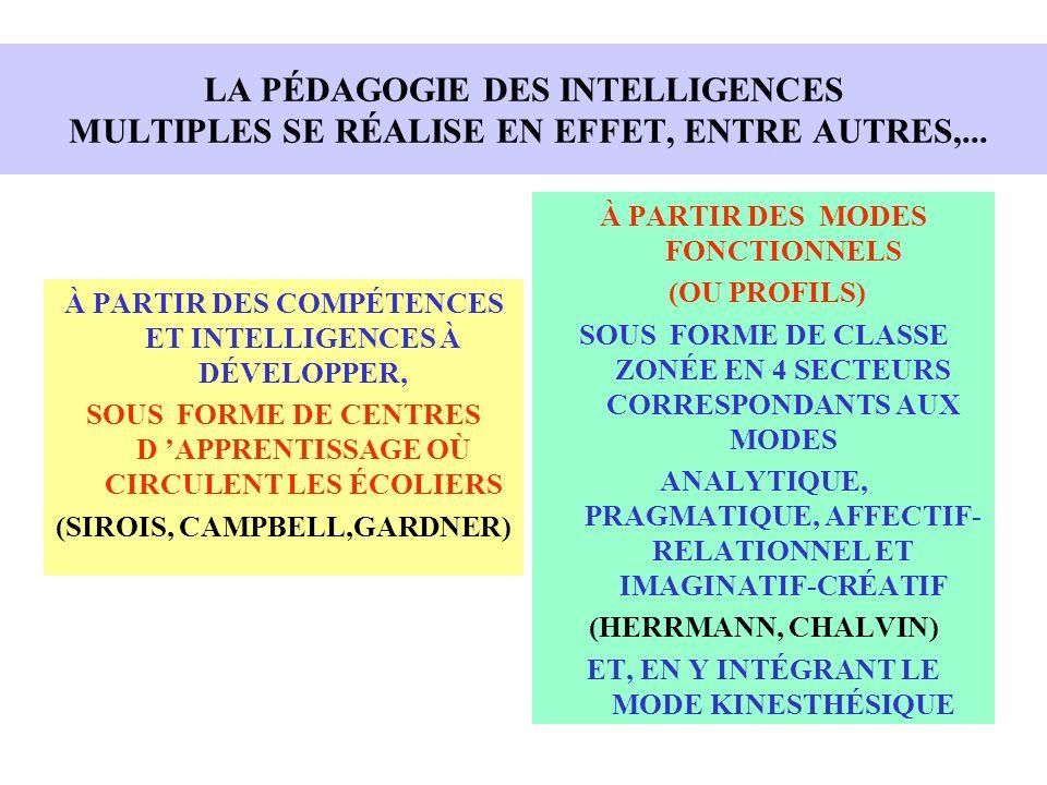 LA PÉDAGOGIE DES INTELLIGENCES MULTIPLES SE RÉALISE EN EFFET, ENTRE AUTRES,...