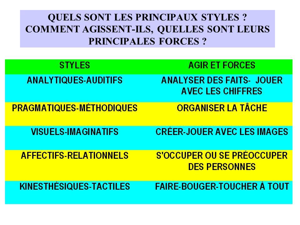 QUELS SONT LES PRINCIPAUX STYLES