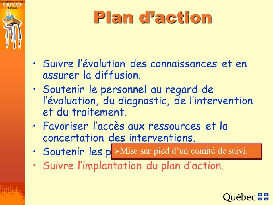 Plan d'action Suivre l'évolution des connaissances et en assurer la diffusion.