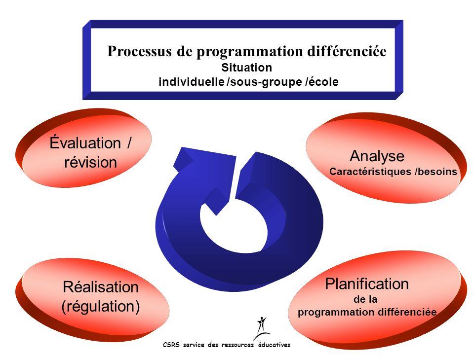Processus de programmation différenciée