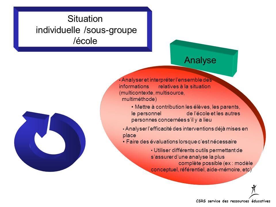 individuelle /sous-groupe /école