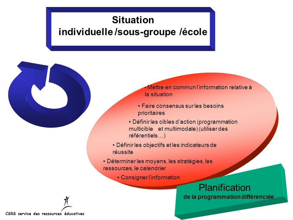 individuelle /sous-groupe /école de la programmation différenciée