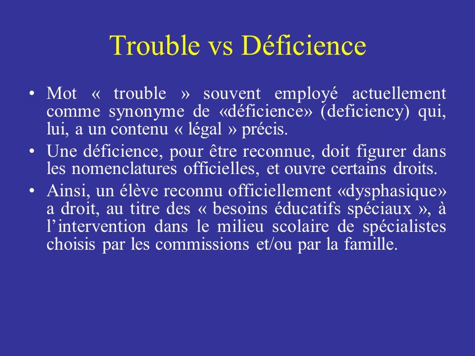 Trouble vs Déficience