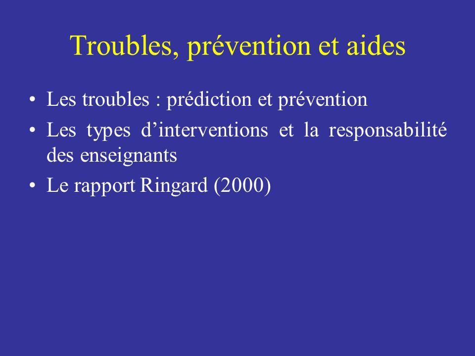 Troubles, prévention et aides