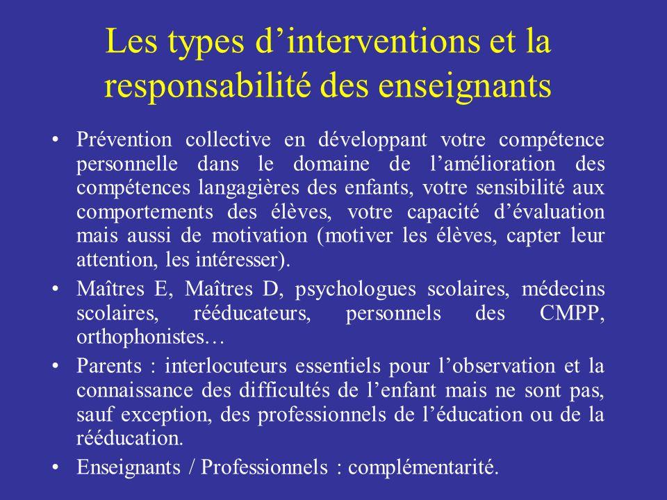 Les types d'interventions et la responsabilité des enseignants