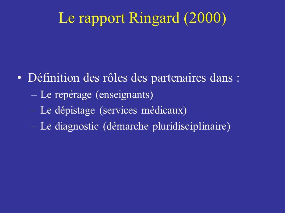 Le rapport Ringard (2000) Définition des rôles des partenaires dans :