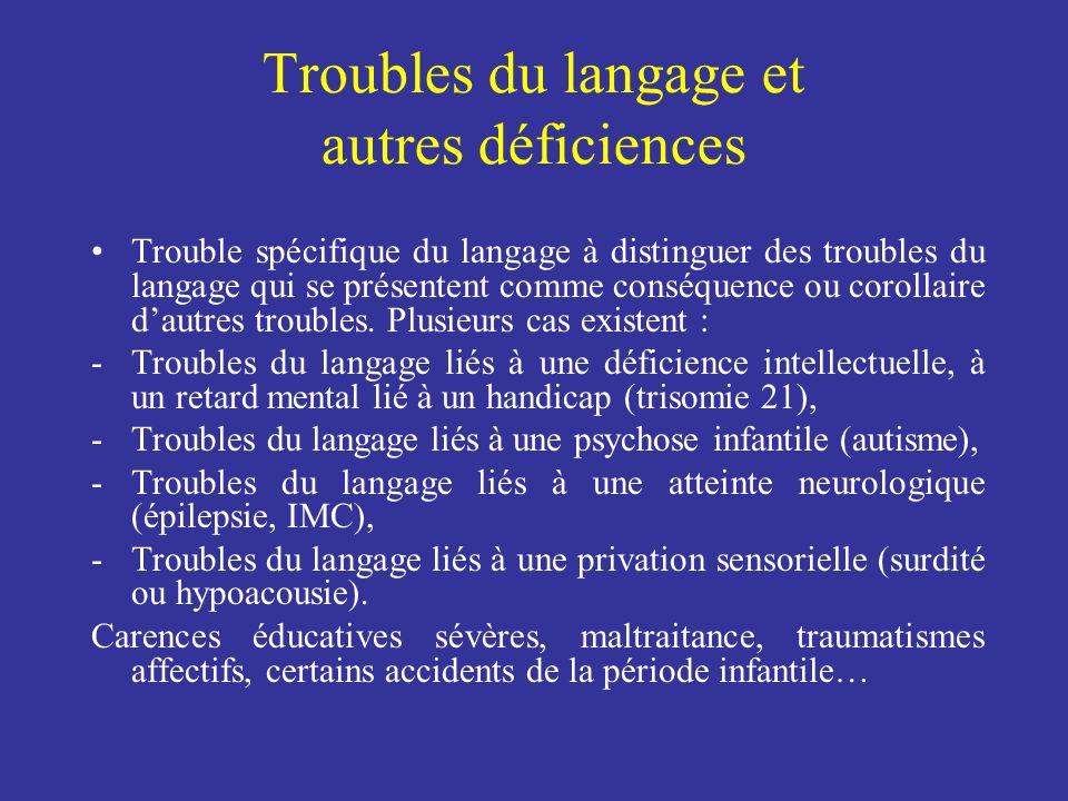 Troubles du langage et autres déficiences