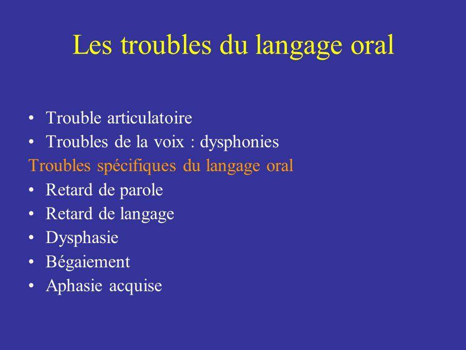 Les troubles du langage oral