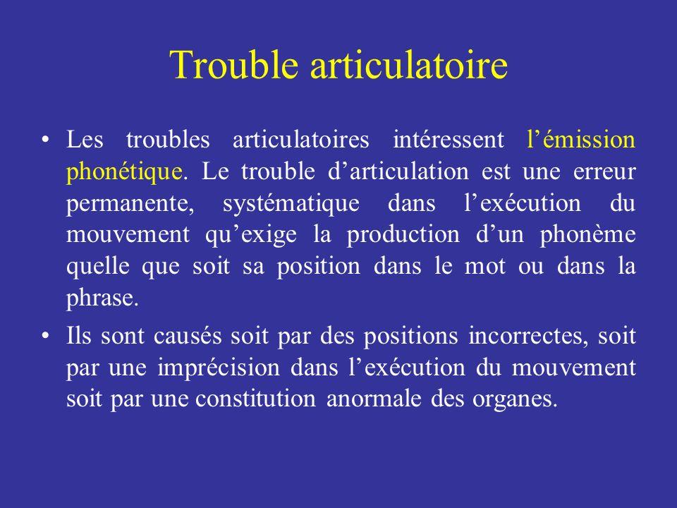 Trouble articulatoire