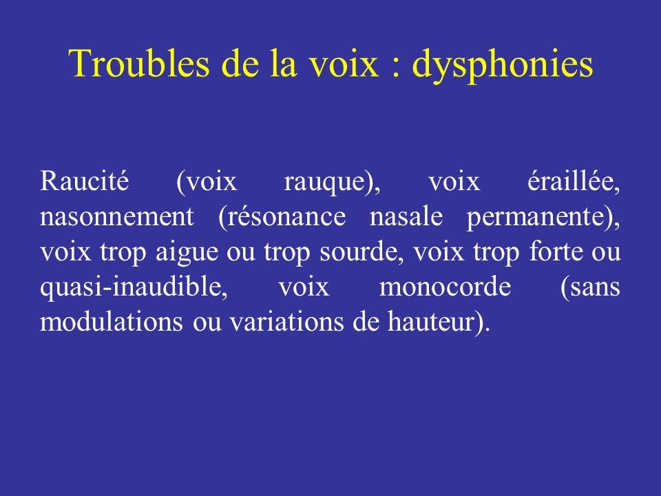 Troubles de la voix : dysphonies