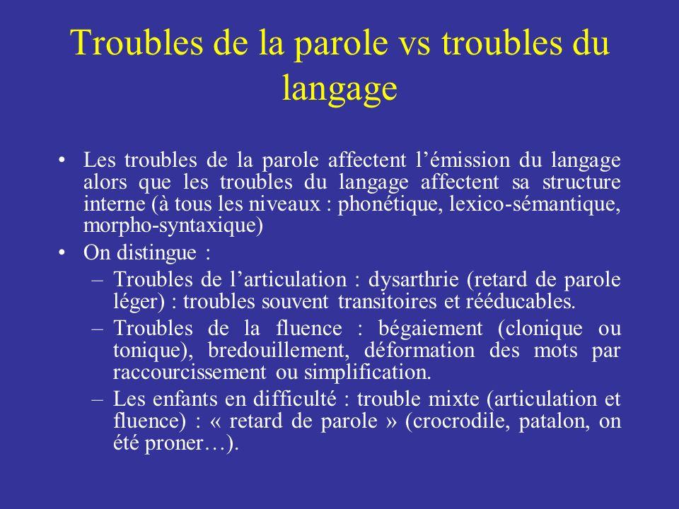Troubles de la parole vs troubles du langage