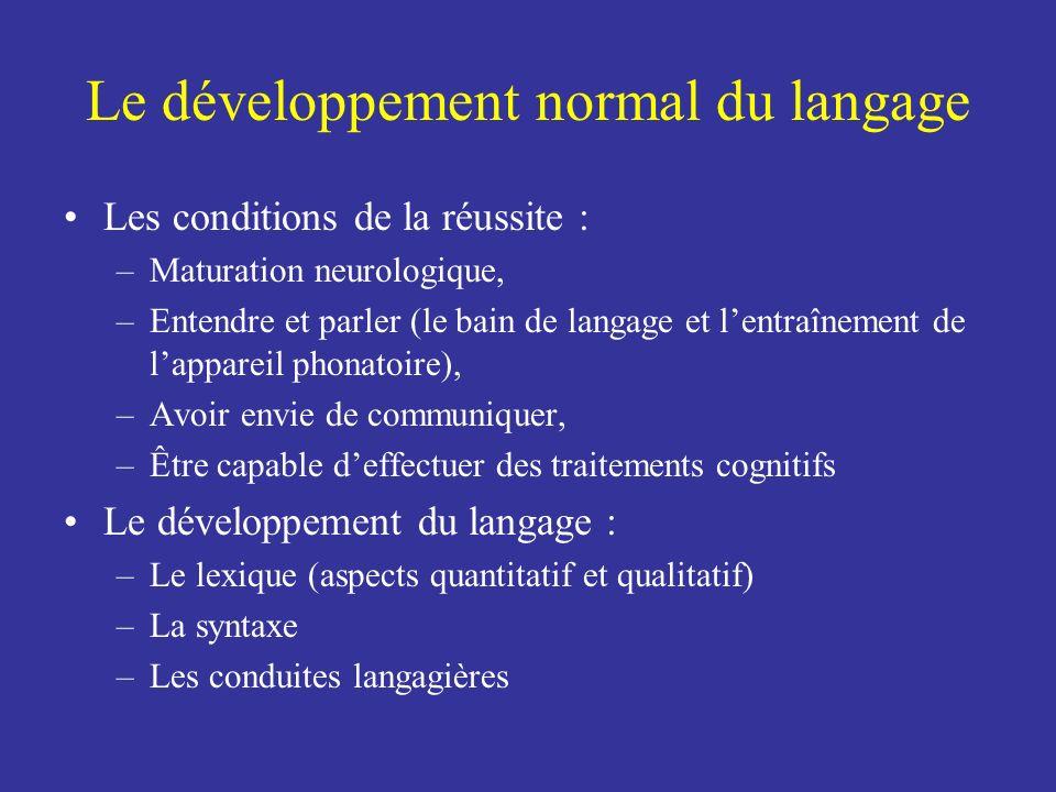 Le développement normal du langage