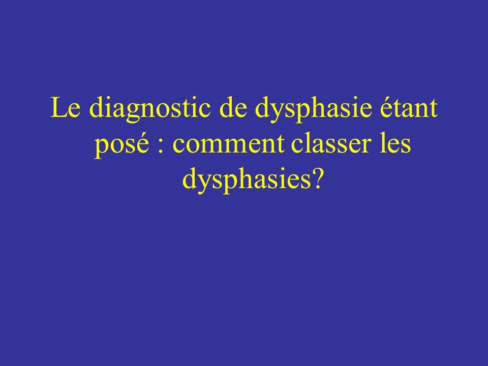 Le diagnostic de dysphasie étant posé : comment classer les dysphasies