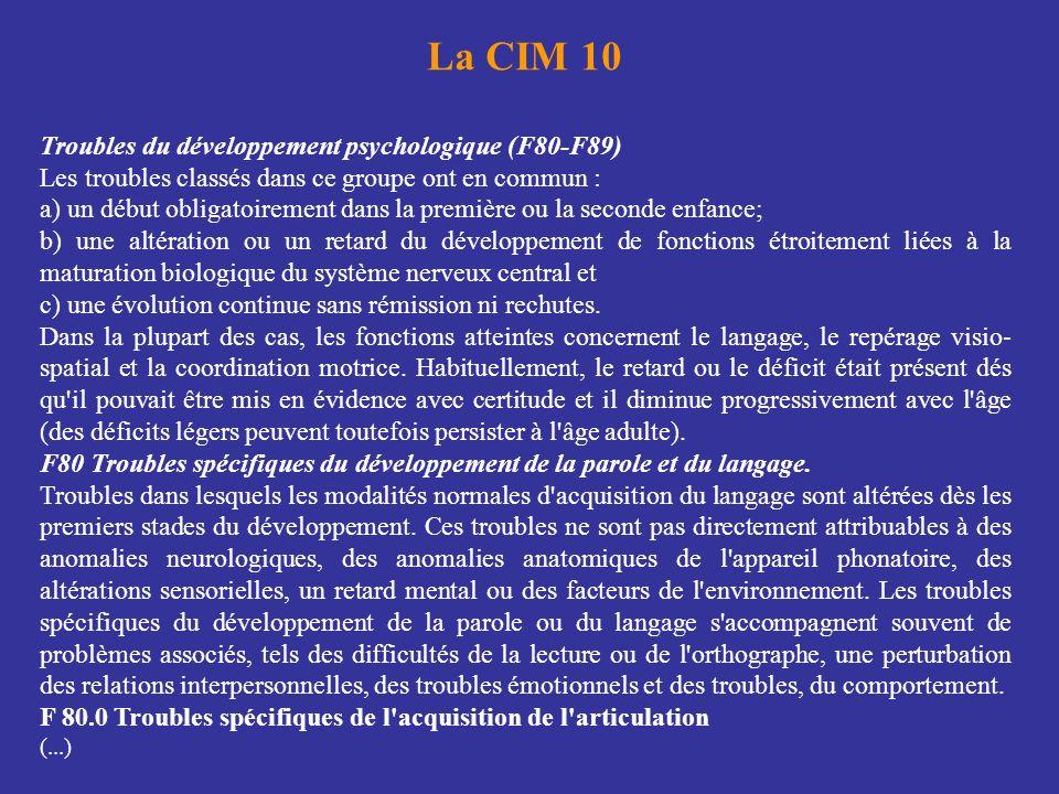La CIM 10 Troubles du développement psychologique (F80-F89)