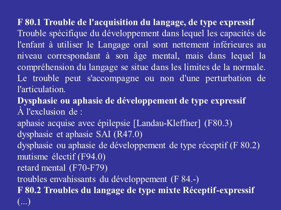 F 80.1 Trouble de l acquisition du langage, de type expressif