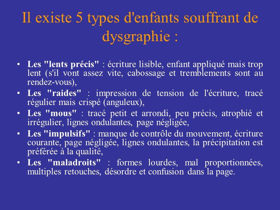 Il existe 5 types d enfants souffrant de dysgraphie :