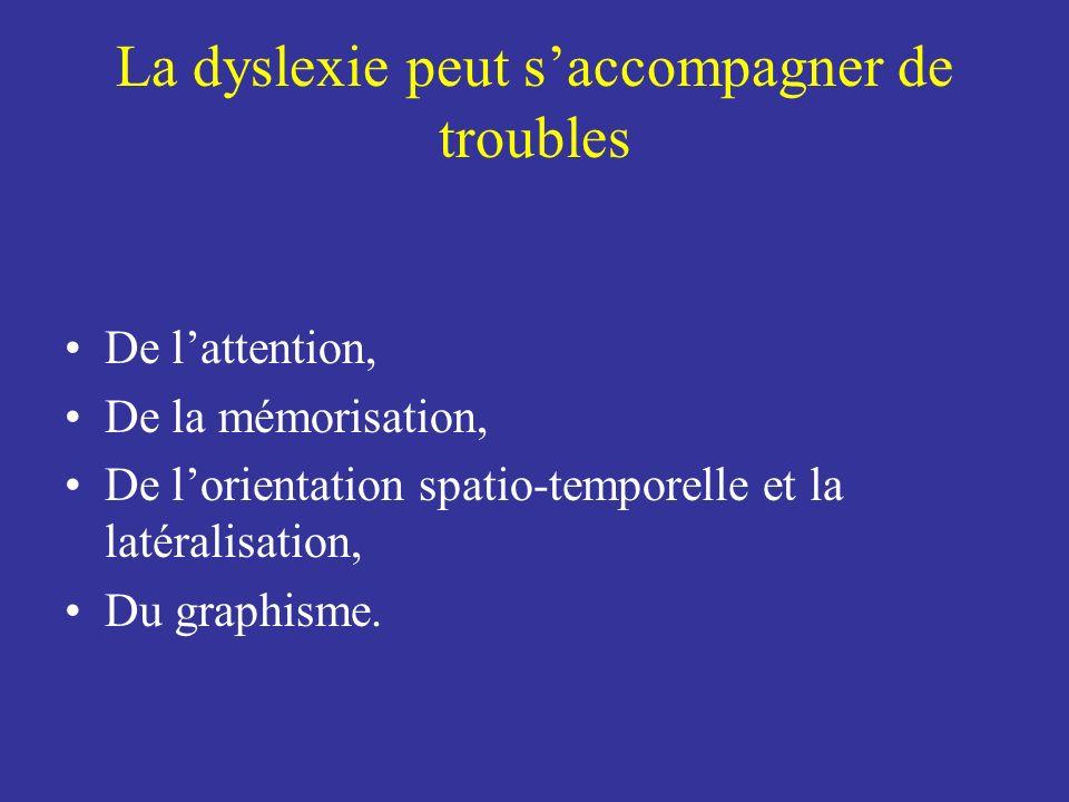 La dyslexie peut s'accompagner de troubles