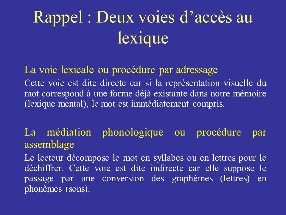 Rappel : Deux voies d'accès au lexique