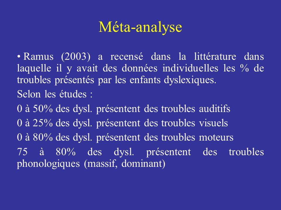 Méta-analyse